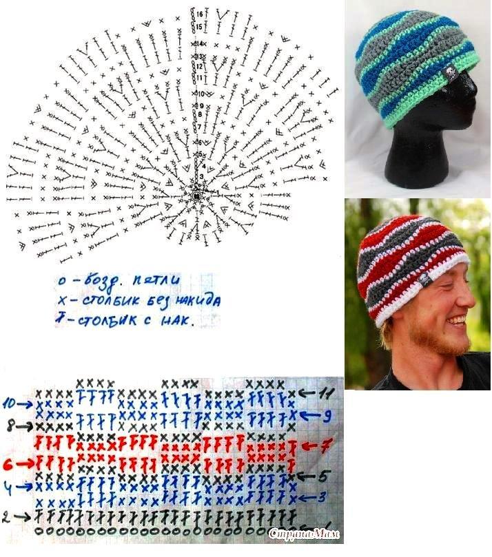 Esquema de Knitting Rapper sombrero de los hombres con agujas de ...