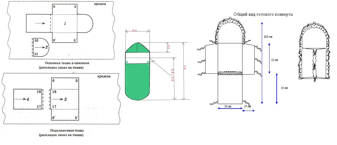 Cómo coser una manta de transformador de sobres en un extracto ...